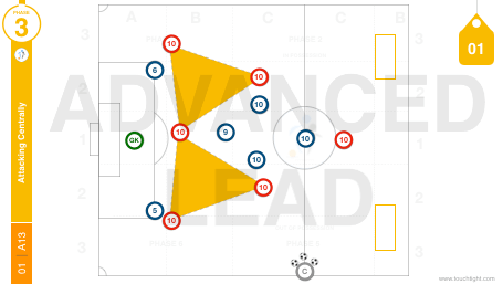 Attacking Centrally | Adv. Lead (01-A13)