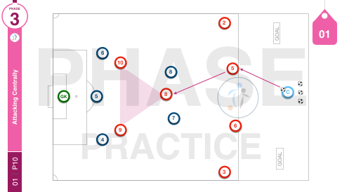 Attacking Centrally | Phase (01-P10)