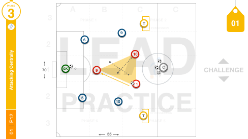 Attacking Centrally | Lead (01-P12)