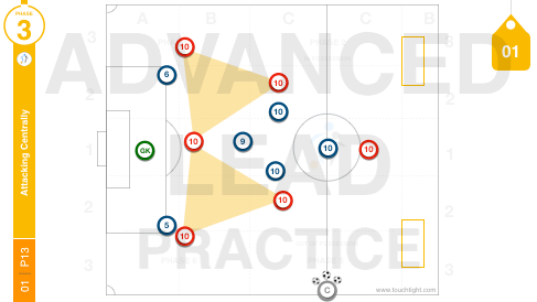 Attacking Centrally | Adv. Lead (01-P13)