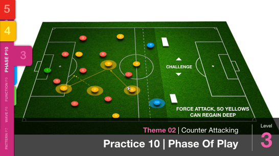 Counter Attacking | Phase (02-P10)