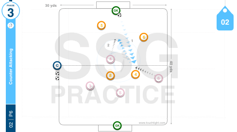 Counter Attacking | SSG (02-P6)