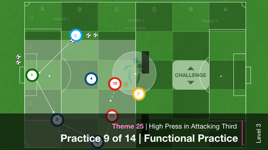 High Press In Attacking Third | Function (25-P9)