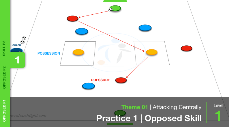 Attacking Centrally | Skill (01-P1)