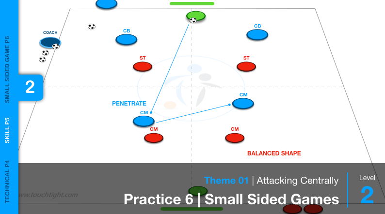 Attacking Centrally | SSG (01-P6)