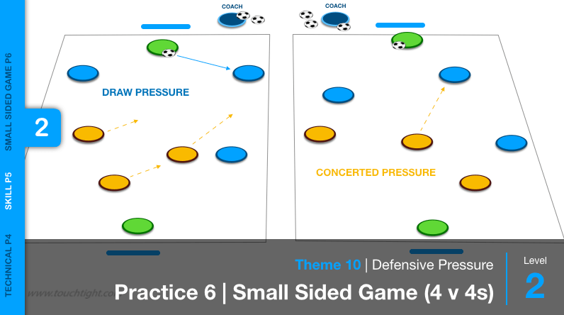 Defensive Pressure | SSG (10-P6)