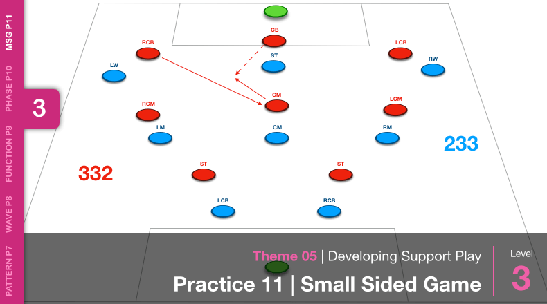 Developing Support Play | MSG (05-P11)