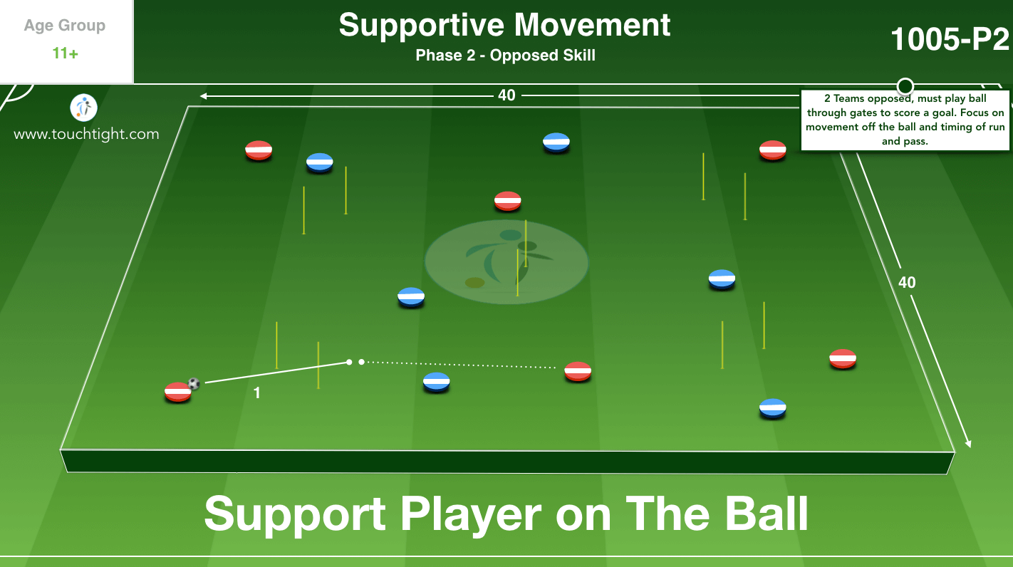 Developing Support Play 05 P2a