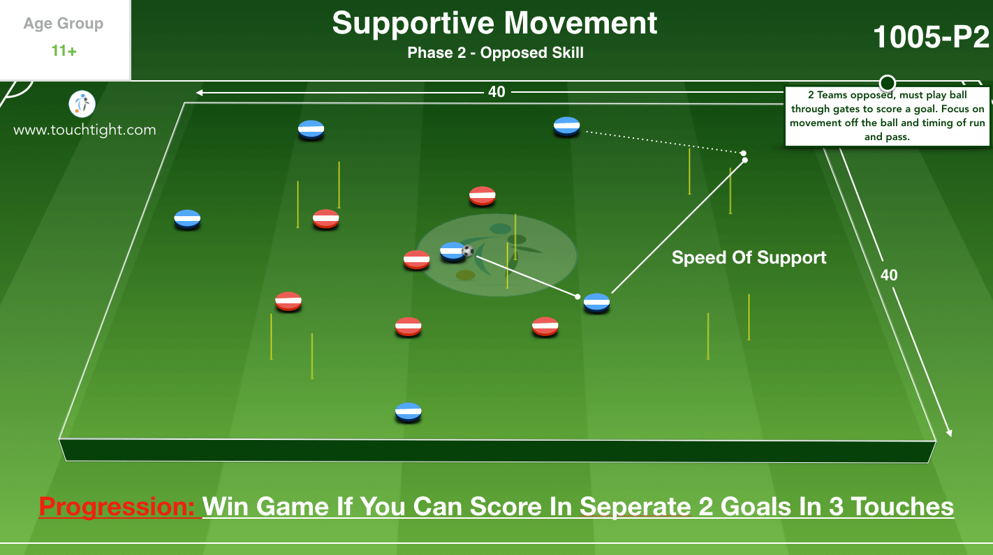 Developing Support Play 05 P2b