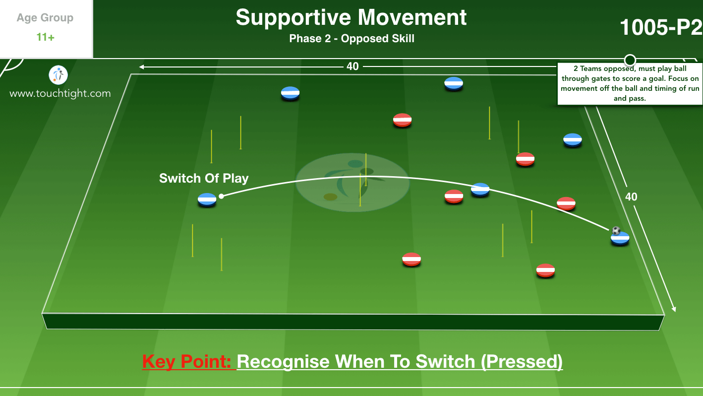 Developing Support Play 05 P2c